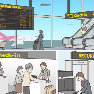 ESL Lesson Handouts - Lets-go-to-the-airport
